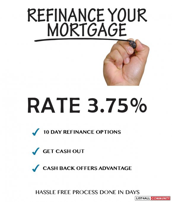 Thinking of Refinancing Home Loan? Contact us.